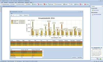 EasyMet, die Software für Handwerker / Statistik