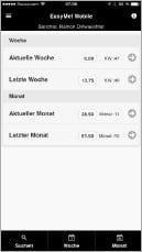 EasyMet App Wochen- Monatsübersicht